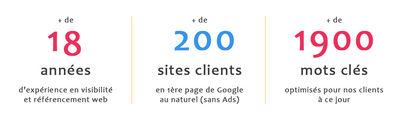 Offre-Visibilité-Web-pour-les-start-ups-du-Réseau-Village-by-CA