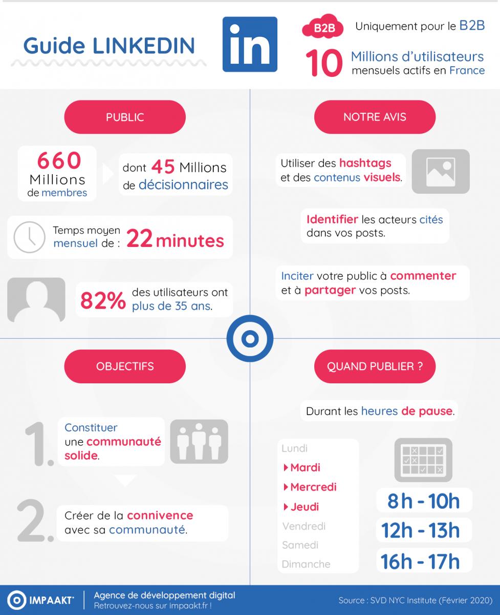 reseau_social_linkedin